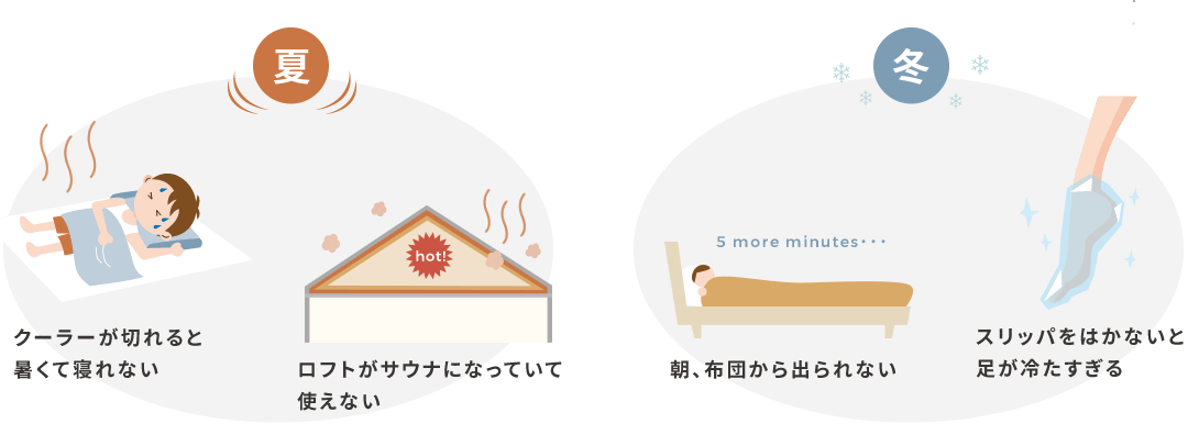 夏 クーラーが切れると暑くて寝れない ロフトがサウナになっていて使えない 冬、朝、布団から出られない スリッパをはかないと足が冷たすぎる